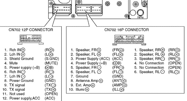 Hilux Wiring Diagram Wiring Diagram For Toyota Hilux Radio - Wiring Diagram Design  sc 1 st  efcaviation.com-Wiring and Diagram Image Collection : harley davidson radio wiring diagram - yogabreezes.com