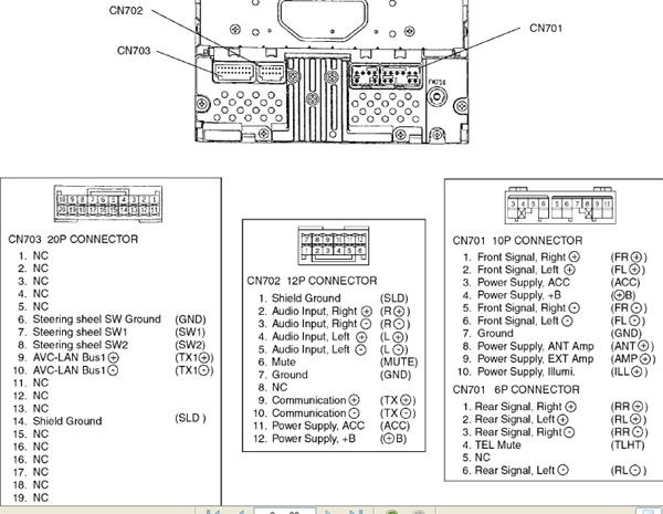 toyota starlet wiring diagram - efcaviation, Wiring diagram