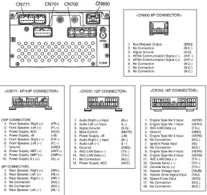 TOYOTA Car Radio Stereo Audio Wiring Diagram Autoradio