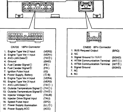 TOYOTA WH8406 car stereo wiring diagram harness pinout connector 2003 toyota avalon stereo wiring diagram 2003 wiring diagrams 2000 toyota avalon stereo wiring diagram at bayanpartner.co