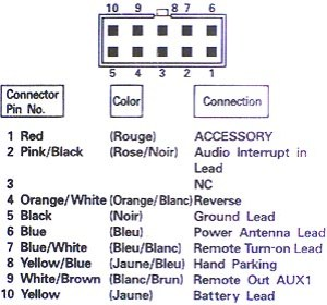 Alpine Car Radio Stereo Audio Wiring Diagram Autoradio