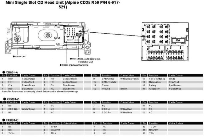 alpine car stereo wiring diagram 7400  schematic wiring