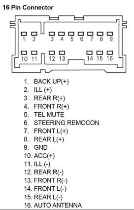 KIA Car Radio Stereo Audio Wiring Diagram Autoradio