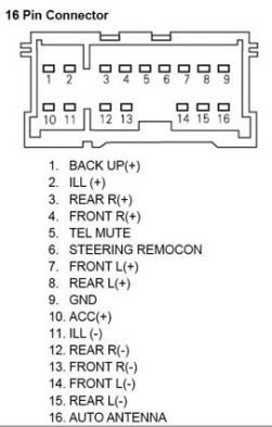 2006 kia sedona wiring diagram 2006 image wiring kia spectra wiring kia wiring diagrams on 2006 kia sedona wiring diagram