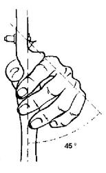 Position de la main dans le gripp