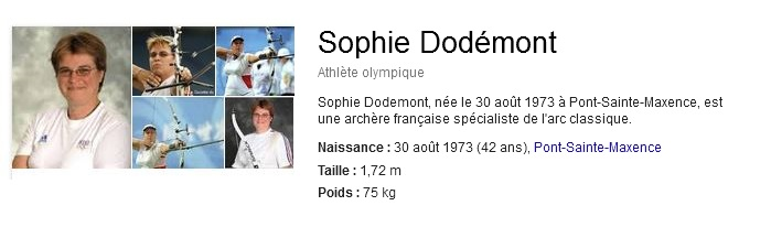 Le tir au femeinin - Sophie Dodemont