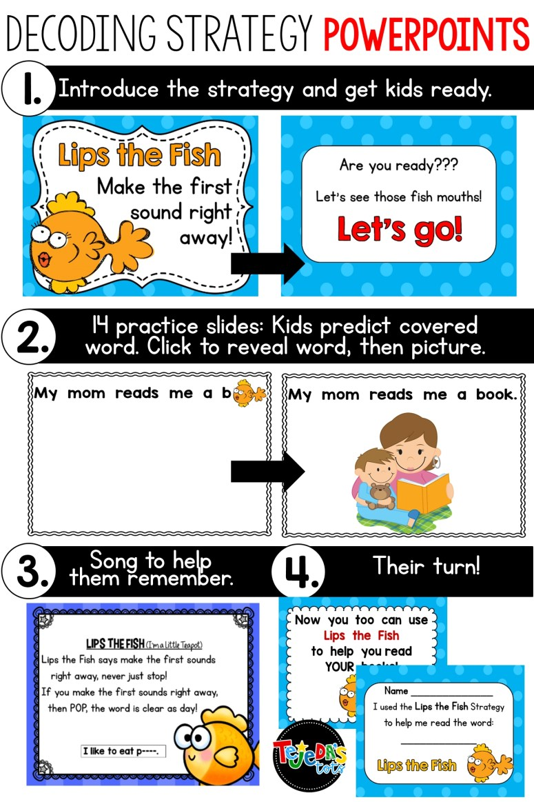 How to Teach Decoding Strategies to Beginning Readers