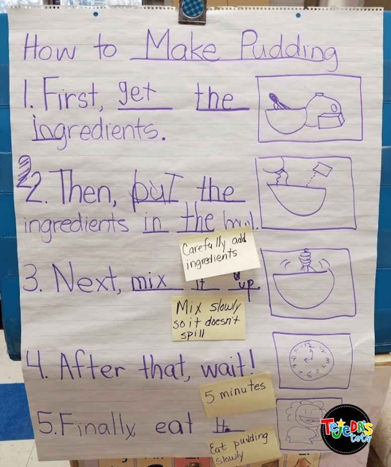 A great way to get your students engaged in procedural writing is making pudding! This hands-on activity lets them experience following steps firsthand and helps them write about it! #tejedastots