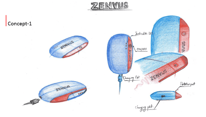 Zenvus Loci Concept Designs As We Move Into Production