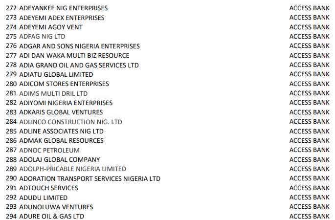 19,000 Companies Nigeria's FIRS Has Seized Their Bank Accounts Over Tax Defaults [Full List]