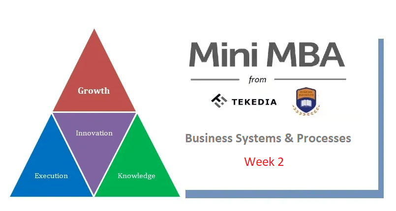 "Week 2 Session  ""Business Systems & Processes"" Is Live  – Tekedia Mini-MBA"