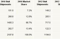 market_share_por_categoria