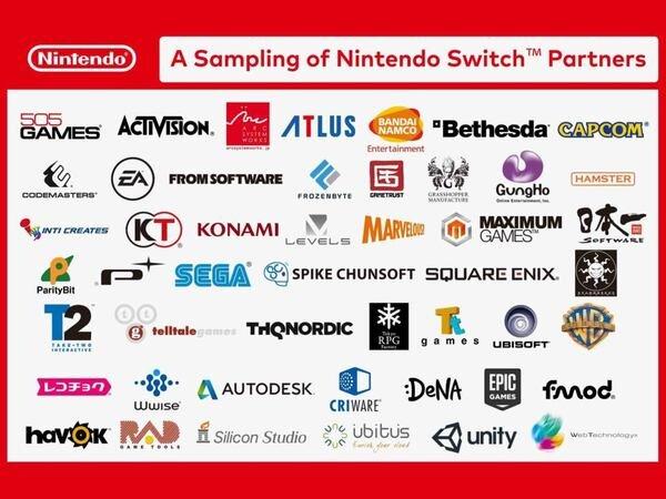 Nintendo Switch iş ortakları