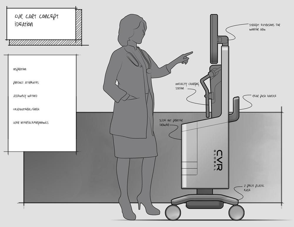 CVR ergonomics rendering