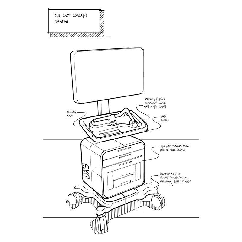 CVR Cart Concept Ideation