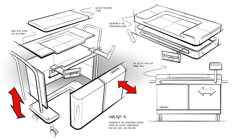 Retrofit Cart Operational Sketches
