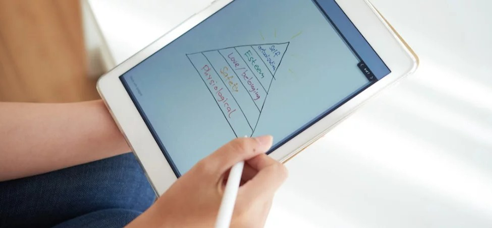 Abraham Maslow Teorisi Nedir? | Maslow İhtiyaçlar Hiyerarşisi 2021