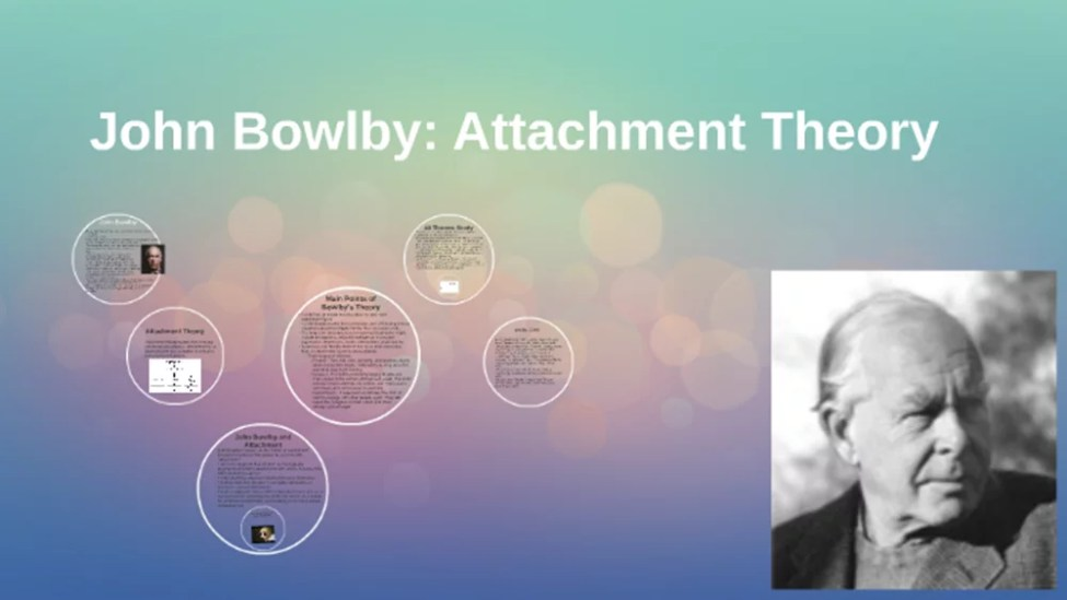 John Bowlby Bağlanma Kuramı