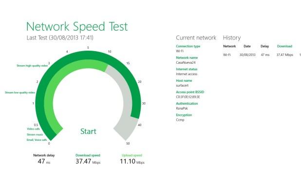 Test de velocidad de red