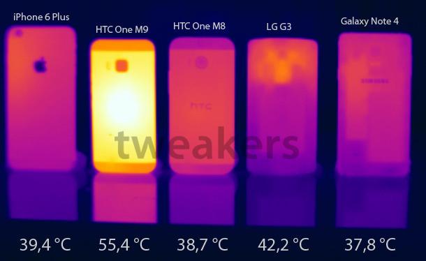 El HTC One M9 con Snapdragon 810 se calentaba inicialmente mucho más que otros smartphones