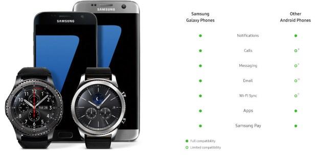 analisis-gear-s3-teknofilo-compatibilidad-otros-telefonos-android
