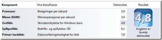 Windows opplevelsesindeks