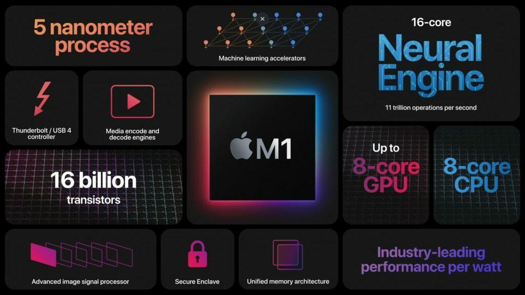 Apple M1 çip özellikleri