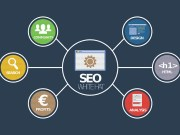 seo,nedir,serch engine optimization,arama motoru optimizasyonu