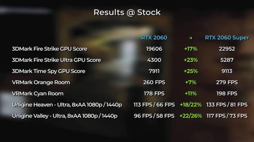 rtx 2060 super vs rtx 2060
