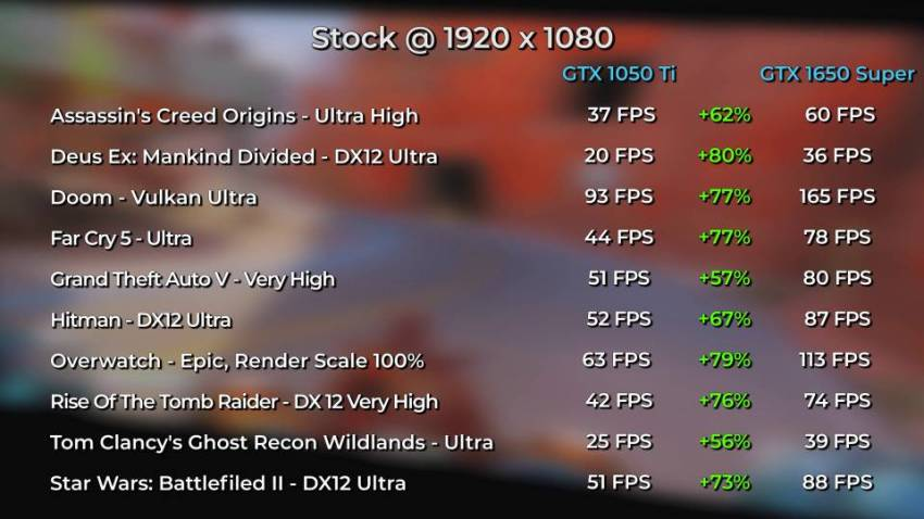 gtx 1050 ti vs gtx 1650 super