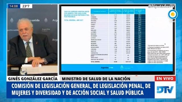 La exposición de Ginés González García.