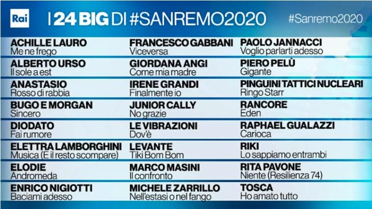 Festival di Sanremo, ecco tutti i big in gara con i titoli delle canzoni