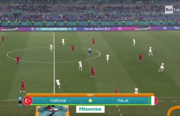 Italia-Turchia ascolti tv rai uno