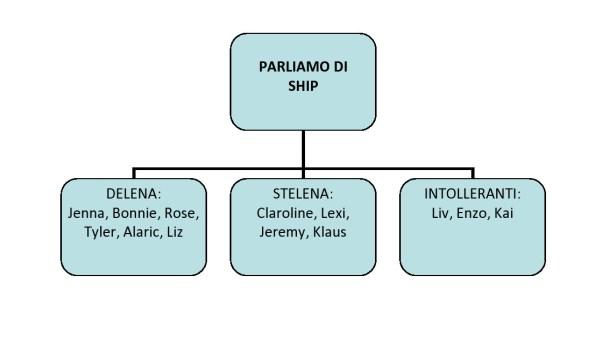 tvd-schema
