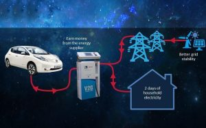 The car that can power your home