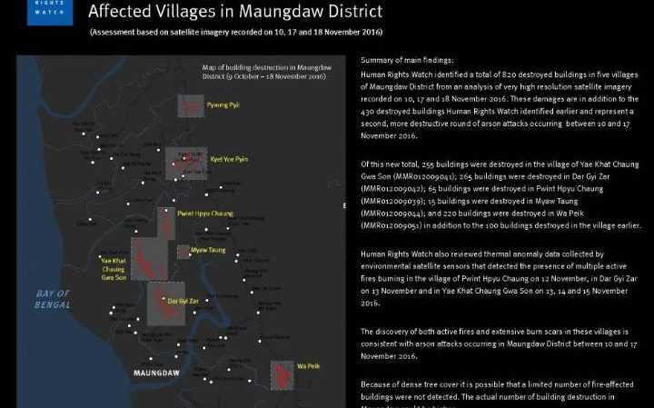 Assessment of the destruction in Burma