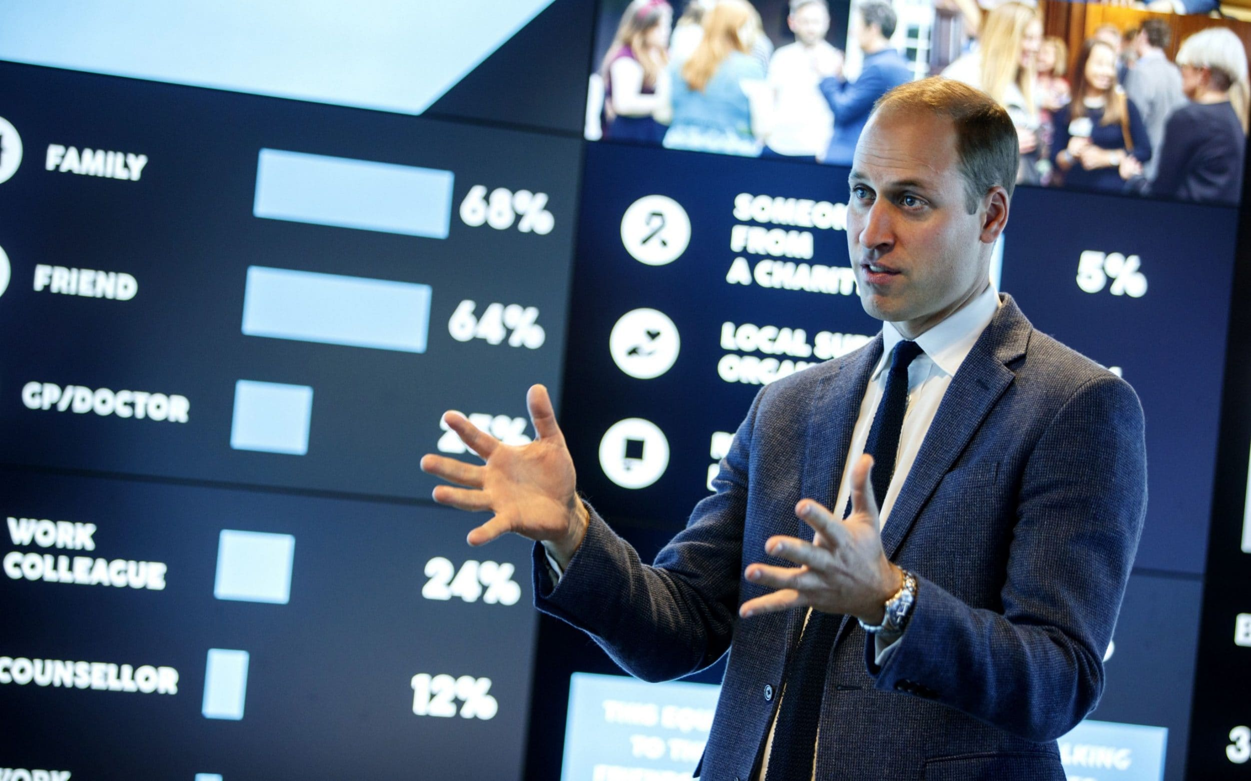 William, Duke of Cambridge listens to a briefing on the progress of the 'Heads Together' campaign