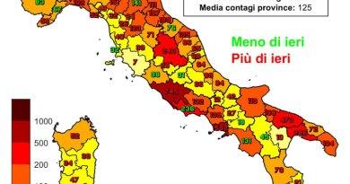 Coronavirus. In Italia il 20 gennaio nelle ultime 24 ore i nuovi contagi sono 13.571 i decessi sono 525