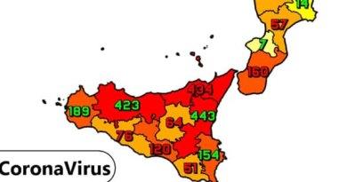 Coronavirus. In Sicilia il 16 gennaio nelle ultime 24 ore i nuovi contagi sono 1.954, i decessi sono 38