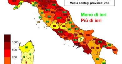 Coronavirus. In Italia il 5 marzo nelle ultime 24 ore i nuovi contagi sono 24.036, i decessi sono 297