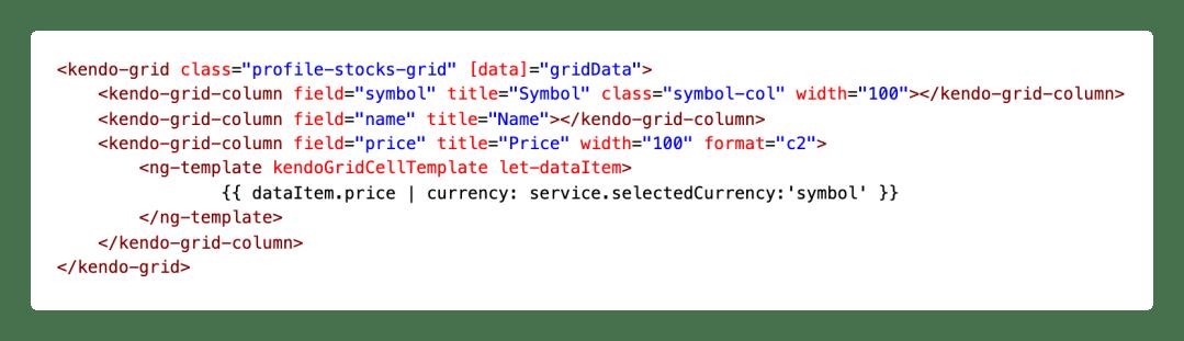 le balisage pour la grille des actions de profil sur la page du portefeuille utilisateur