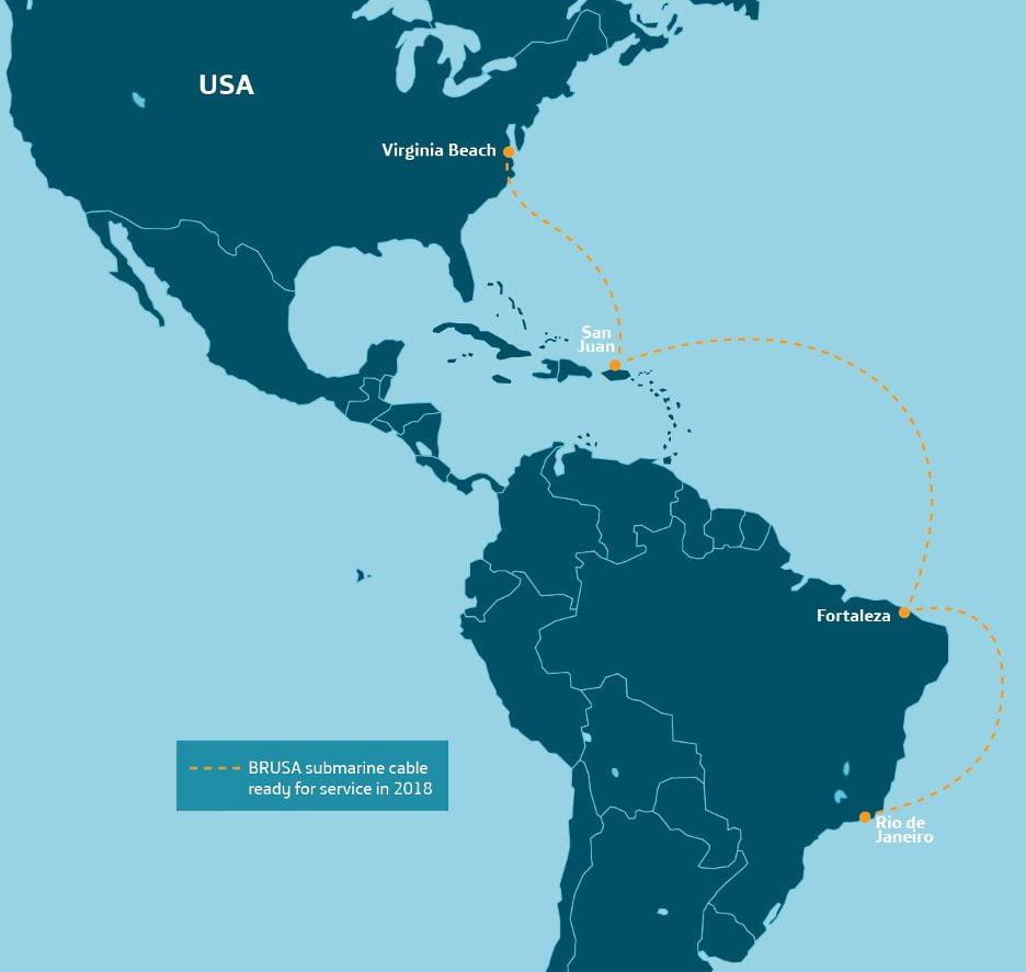 BRUSA cabo submarino telefonica brasil eua