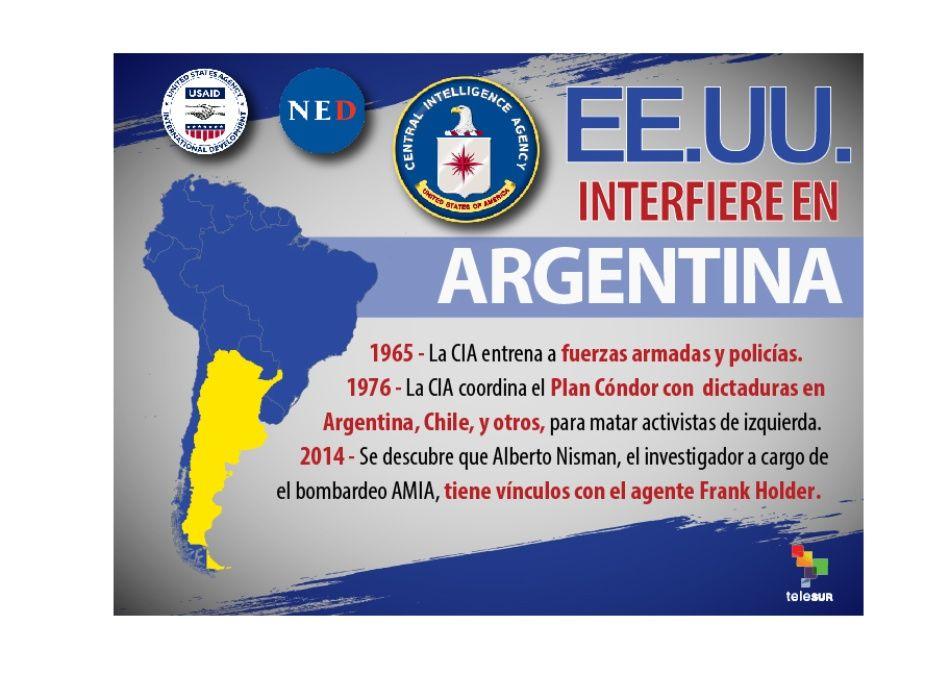Injerencia histórica de Estados Unidos en América Latina