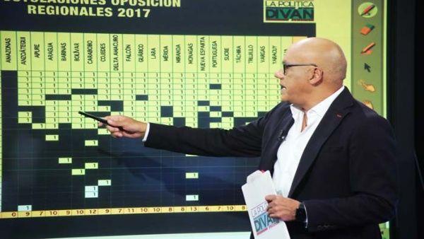El dirigente presentó las cifras de los candidatos que se postularon a participar en las elecciones regionales.