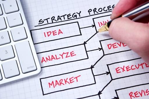Planejamento-estrategico-voce-e-sua-empresa-estao-preparados-para-2014-televendas-cobranca