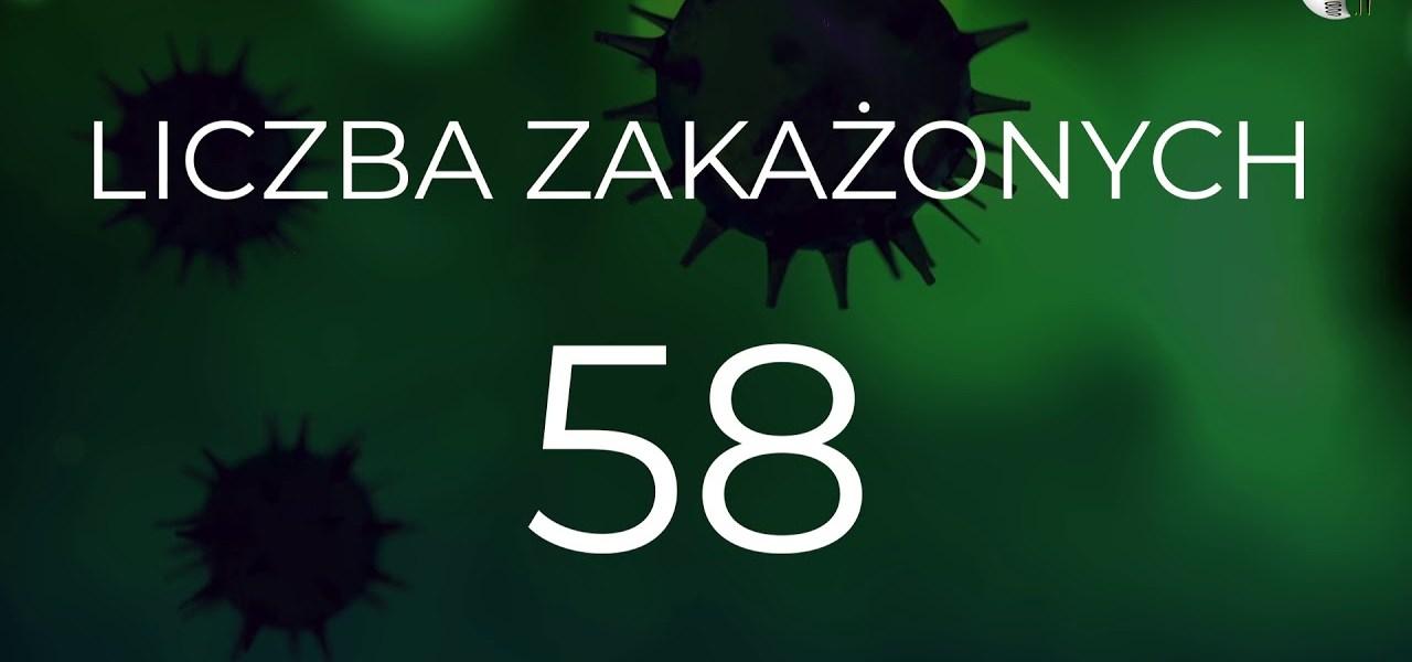 RAPORT DZIENNY #koronawirus 31/03/2020 woj. warm.-maz.