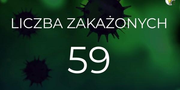 RAPORT DZIENNY #koronawirus 1/04/2020 woj. warm.-maz.