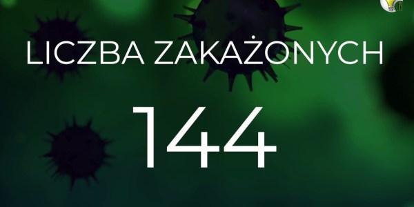 RAPORT DZIENNY #koronawirus 28/04/2020 woj. warm.-maz.