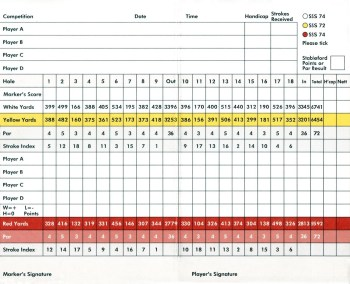 Telford Golf Course Score Card