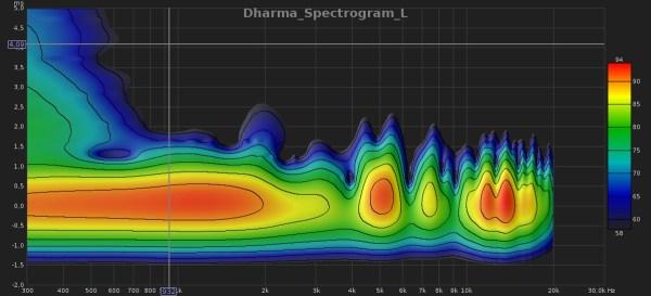 Dharma_Spectrogram_L
